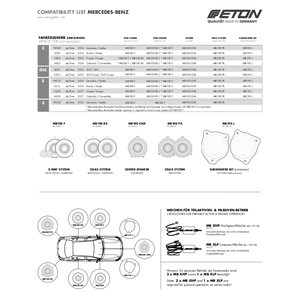 Eton MB 100F Kit specifico per Mercedes 2 vie porte anteriori - woofer 10 cm
